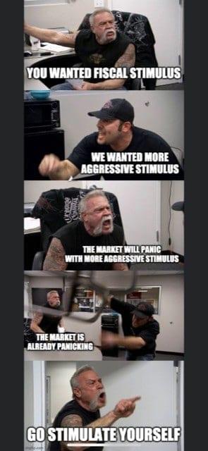 FED Stimulus and Bond Market Reaction