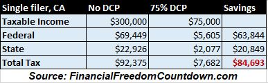 Deferred Compensation Plan example