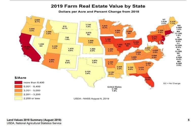 Farmland-Investing-Annual-percentage-change by state