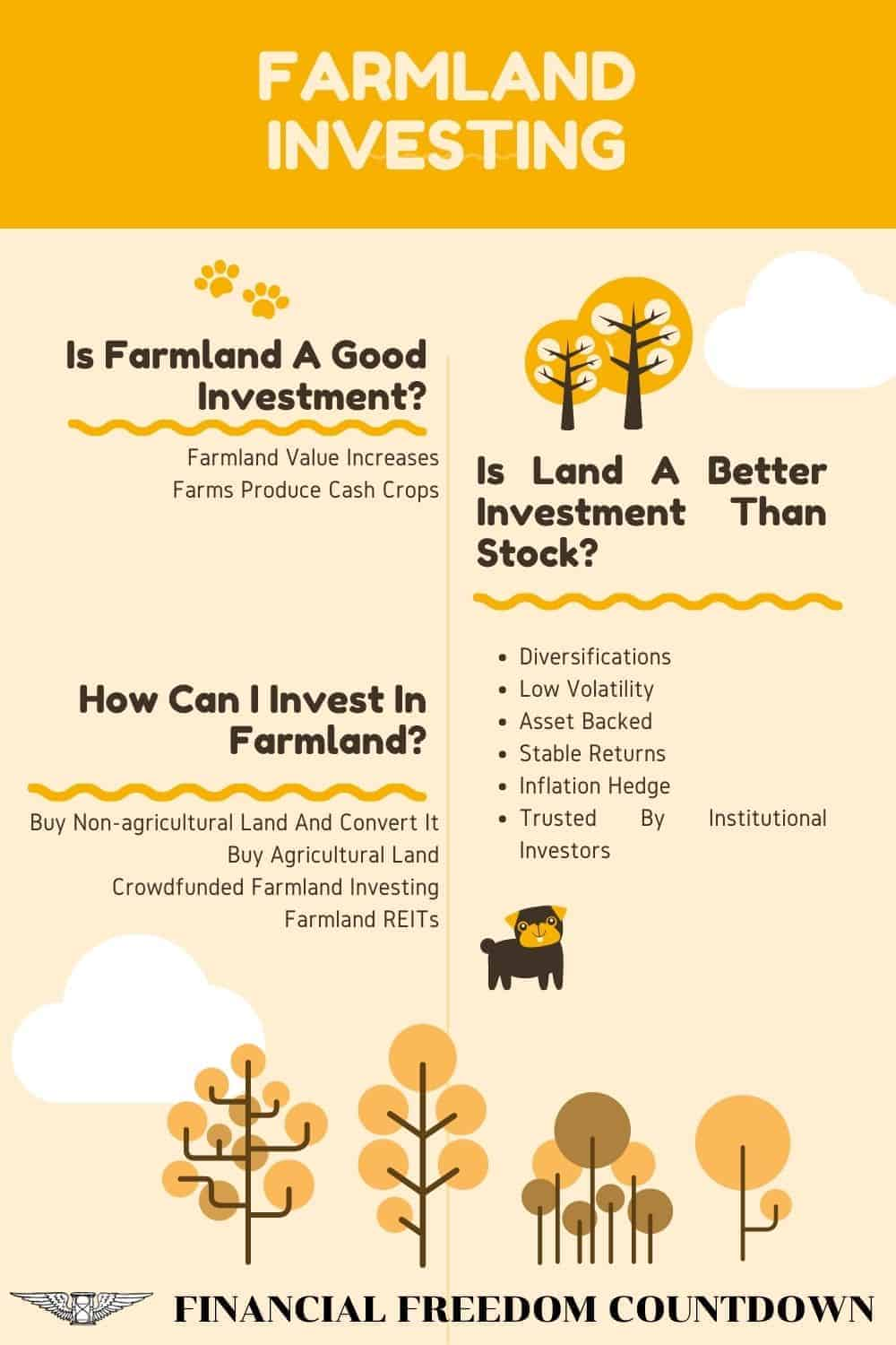 This is a complete guide to farmland investing. Learn what the benefits are and how to get started investing in farmland.