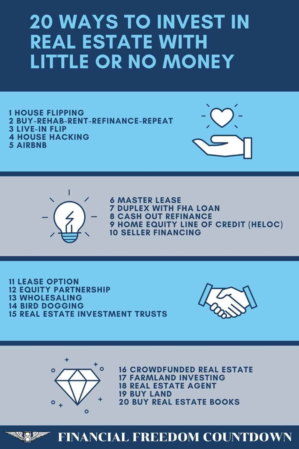 Here are 20 ways to invest in real estate with little or no money. The pros and cons depend on your local market, network, time commitment, and skills.