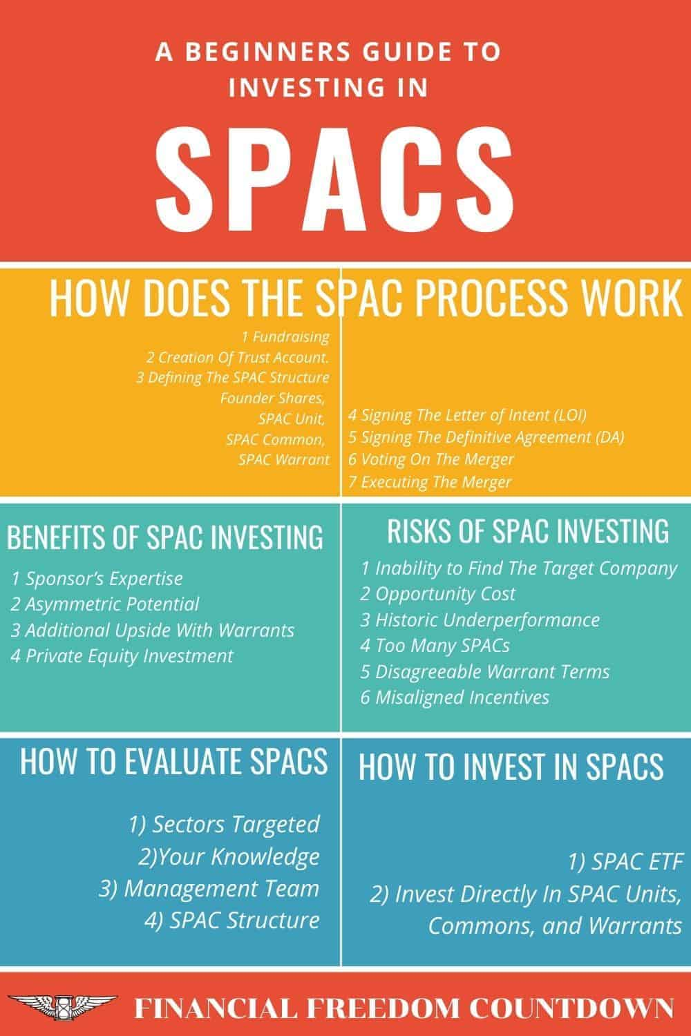 What Is A SPAC And The SPAC Process And How To Evaluate If It Is Worth Investing With Pros And Cons