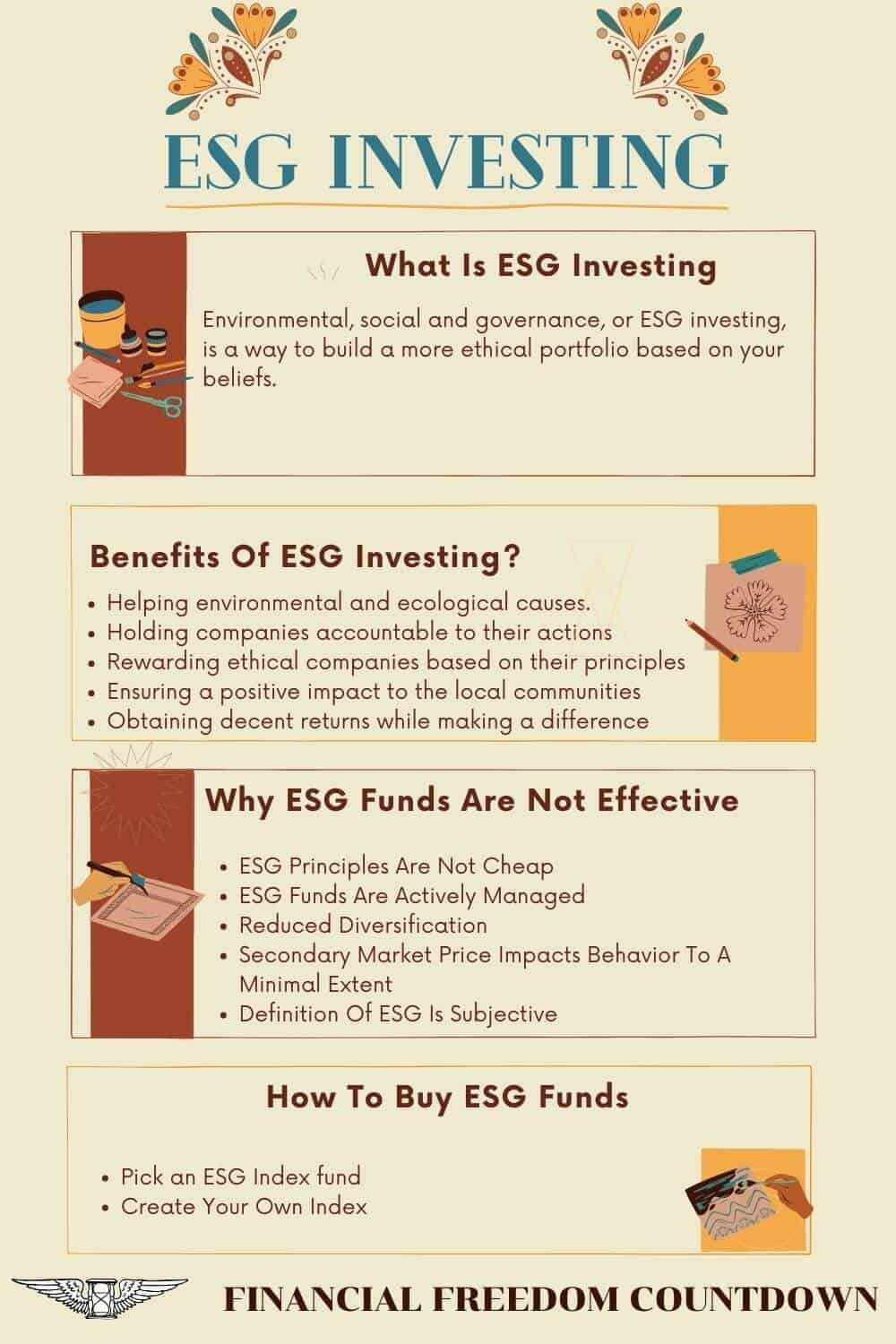 ESG investing is excellent in theory, but here are 5 reasons why ESG funds are a bad idea. Also, how can you create your ESG fund matching your principles?